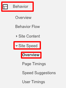 google_site_speed